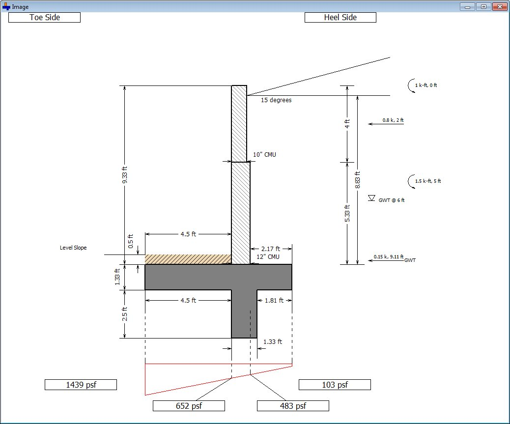 Cantilever And Restrained Retaining Wall Design Software Soilstructure Software