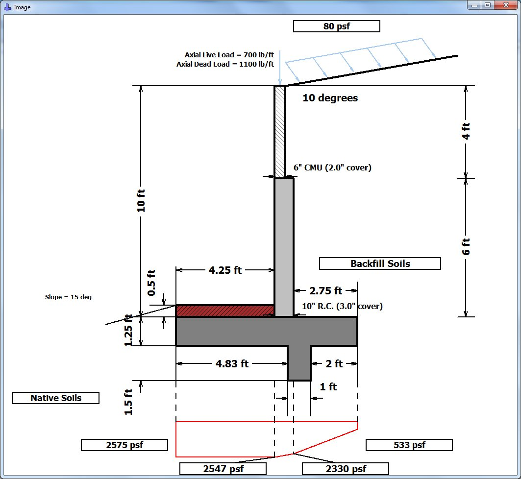Cantilever And Restrained Retaining Wall Design Software
