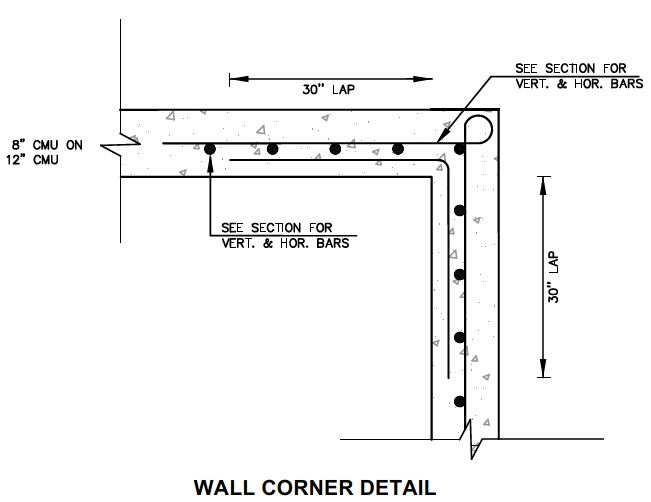 our retaining wall software give you option to use rankine coulomb muller breslau or equivalent fluid pressure if you choose rankine method - Design Retaining Wall
