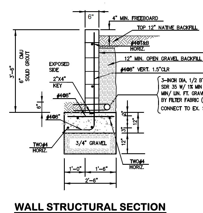 High Quality Our Retaining Wall Software Give You Option To Use Rankine, Coulomb,  Muller Breslau Or Equivalent Fluid Pressure. If You Choose Rankine Method,  ...