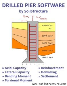 SoilStructure Ad for SEAOSC