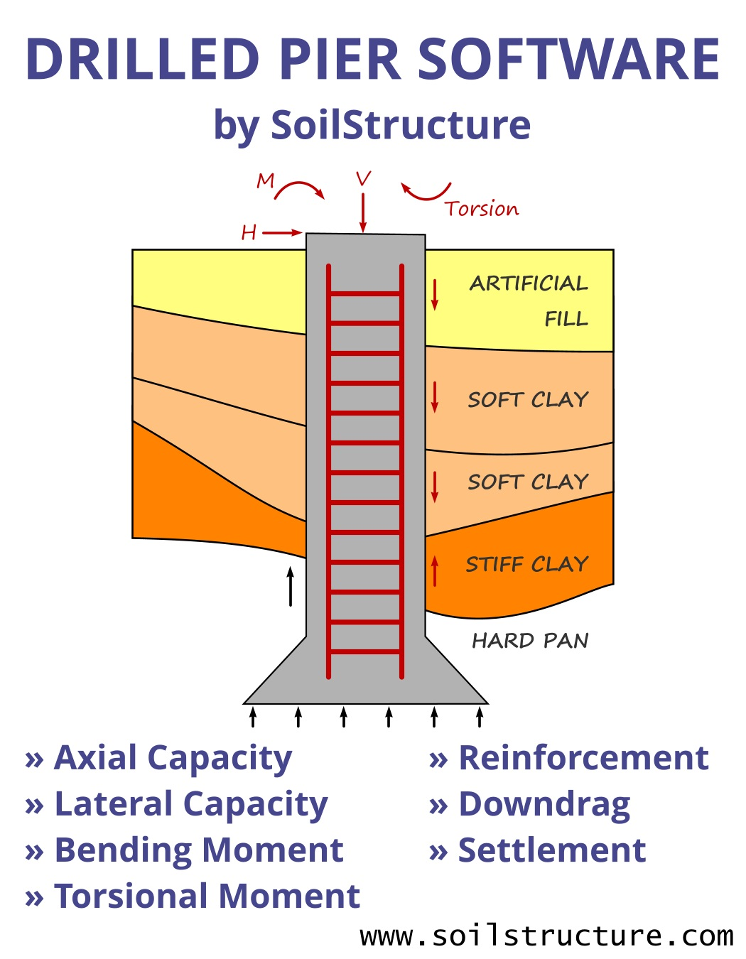 Drilled Pier Bored Pile Software Soilstructure Bending Moment Diagram Ad For Seaosc