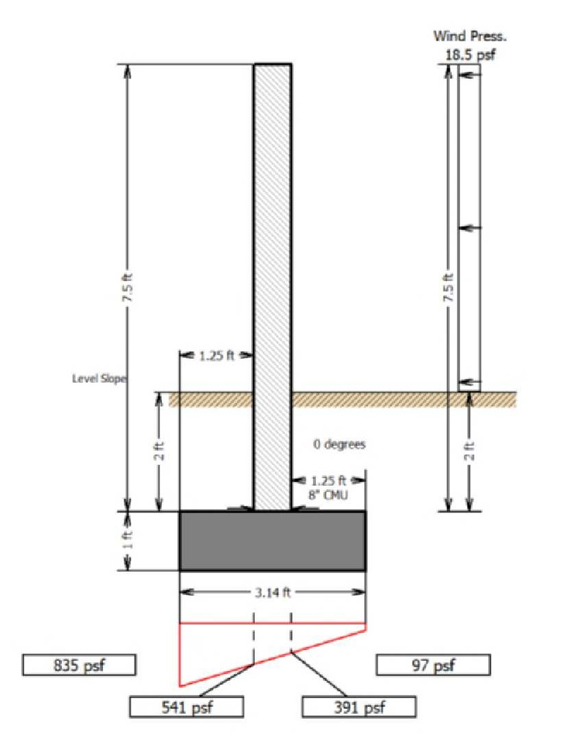 Wall Footing Design Xls : Wall footing design xls bar bending schedule of